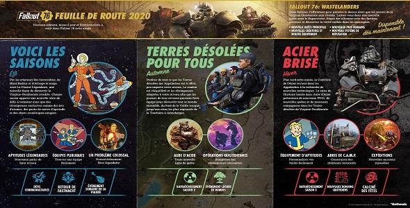 Fallout 76 - 2020